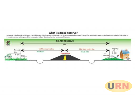 Illustration of a road reserve